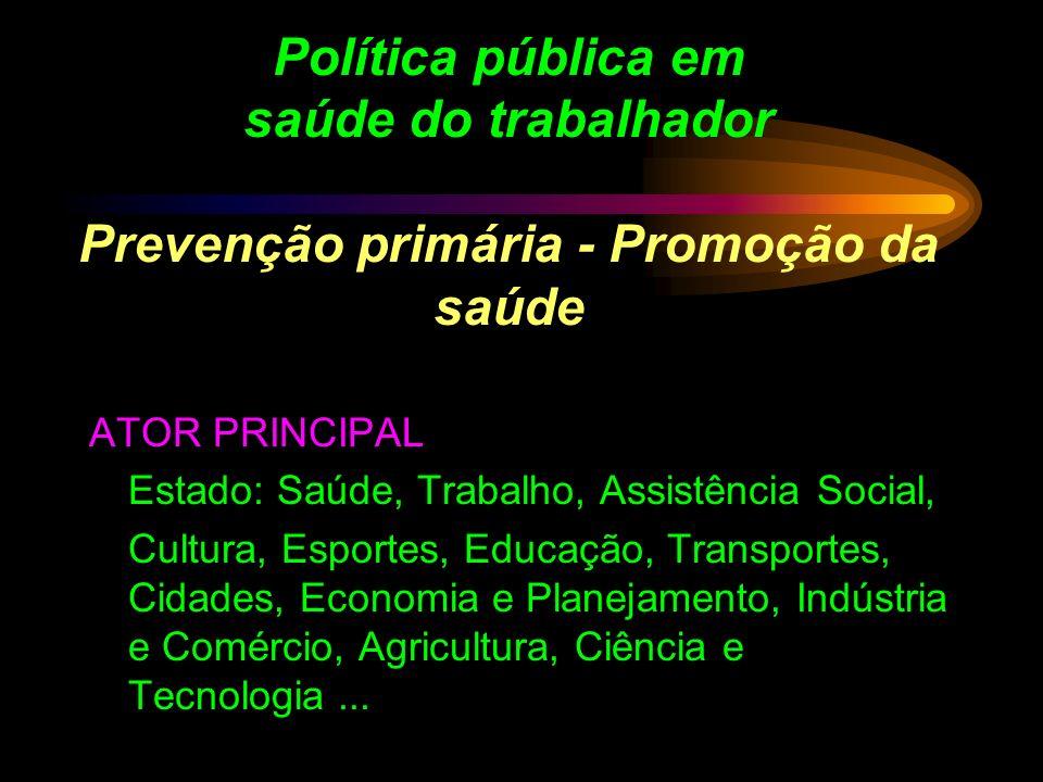 Política pública em saúde do trabalhador Prevenção primária - Promoção da saúde