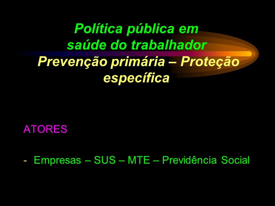 Política pública em saúde do trabalhador Prevenção primária – Proteção específica