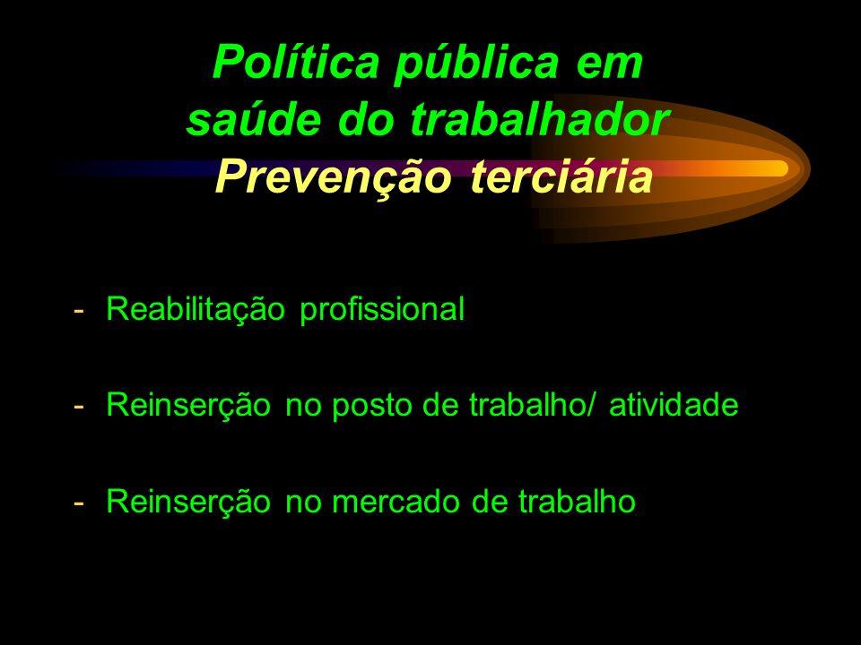 Política pública em saúde do trabalhador Prevenção terciária