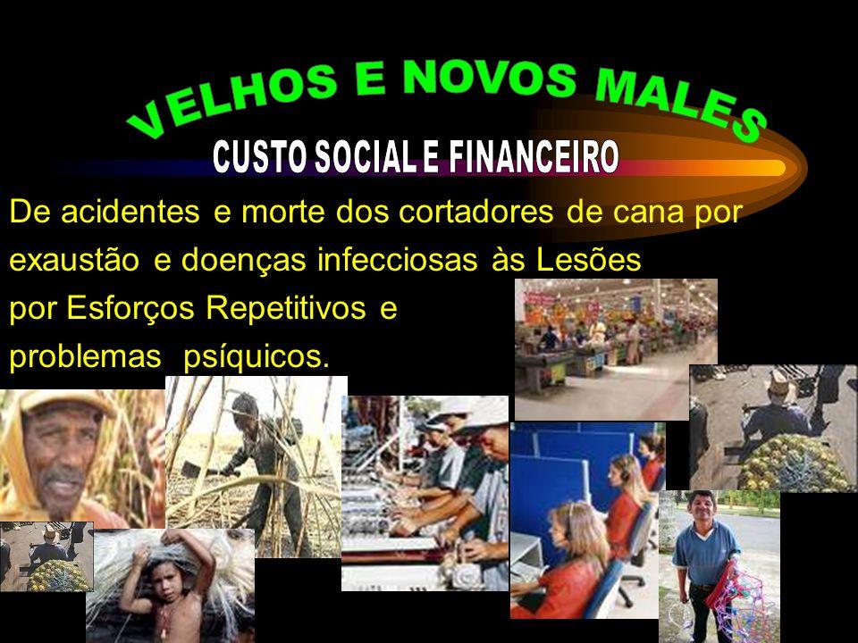CUSTO SOCIAL E FINANCEIRO