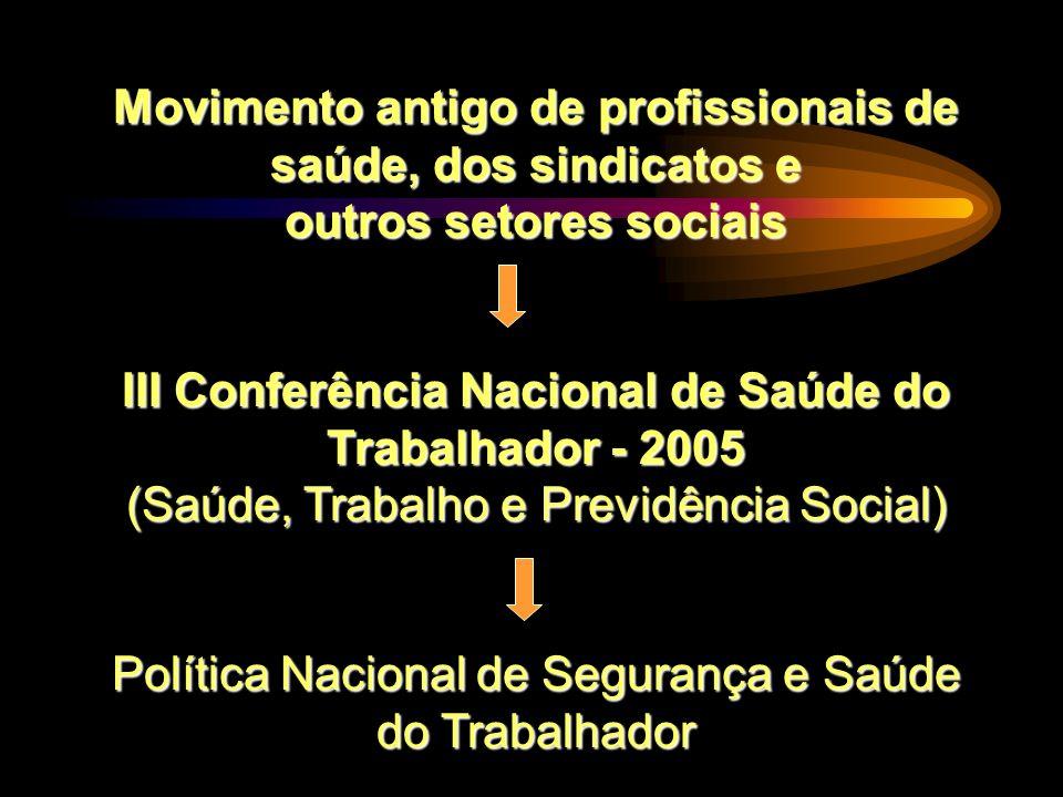 Movimento antigo de profissionais de saúde, dos sindicatos e