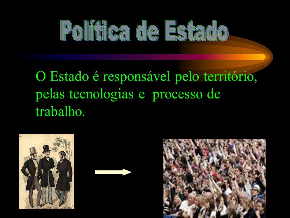 Política de Estado O Estado é responsável pelo território, pelas tecnologias e processo de trabalho.