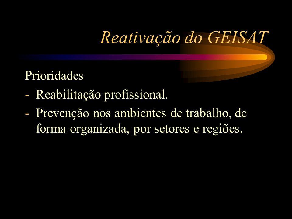 Reativação do GEISAT Prioridades Reabilitação profissional.