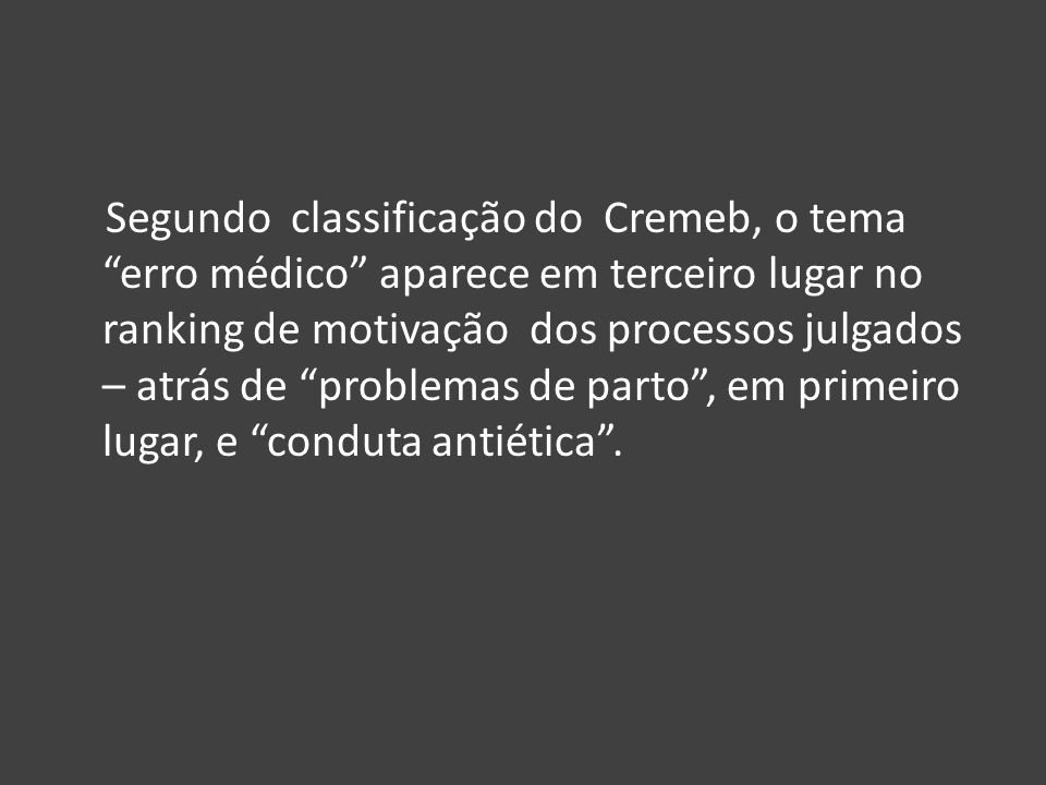 Segundo classificação do Cremeb, o tema erro médico aparece em terceiro lugar no ranking de motivação dos processos julgados – atrás de problemas de parto , em primeiro lugar, e conduta antiética .