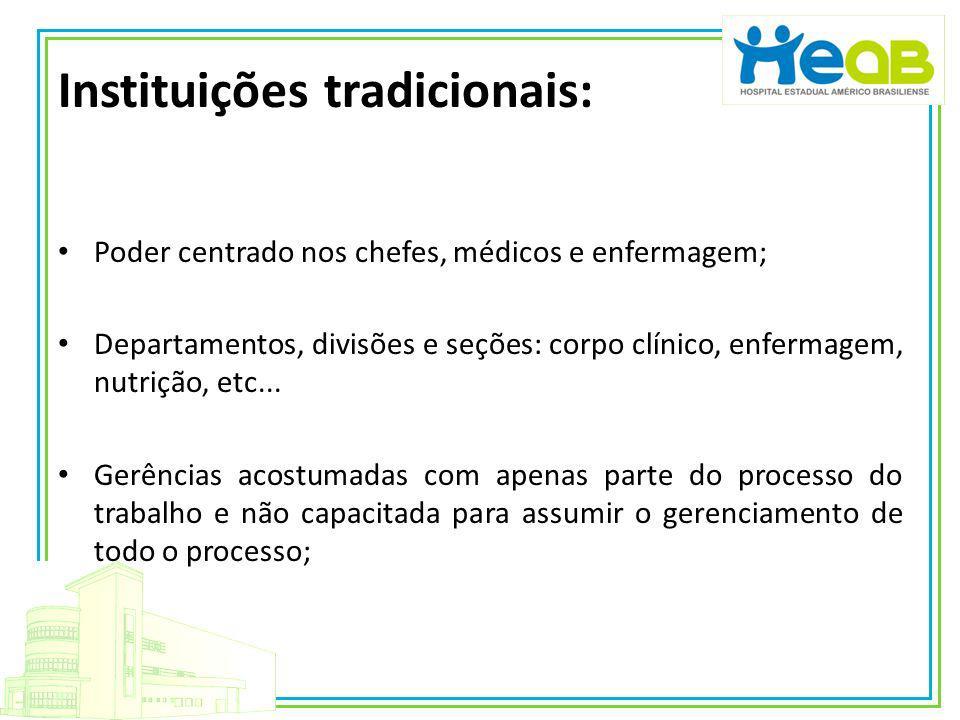 Instituições tradicionais: