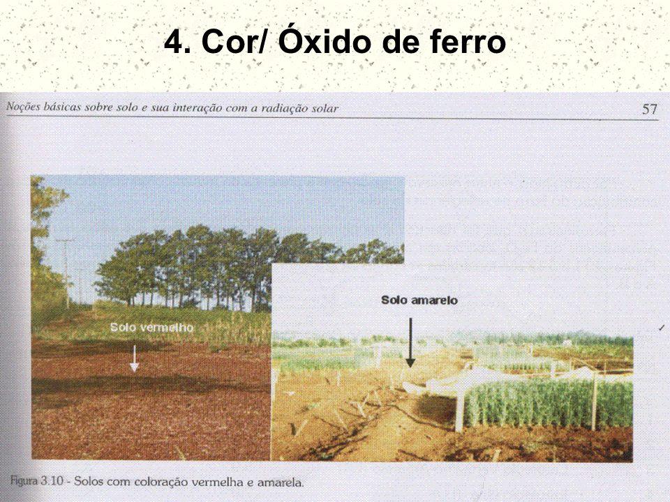 4. Cor/ Óxido de ferro