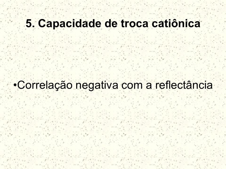 5. Capacidade de troca catiônica