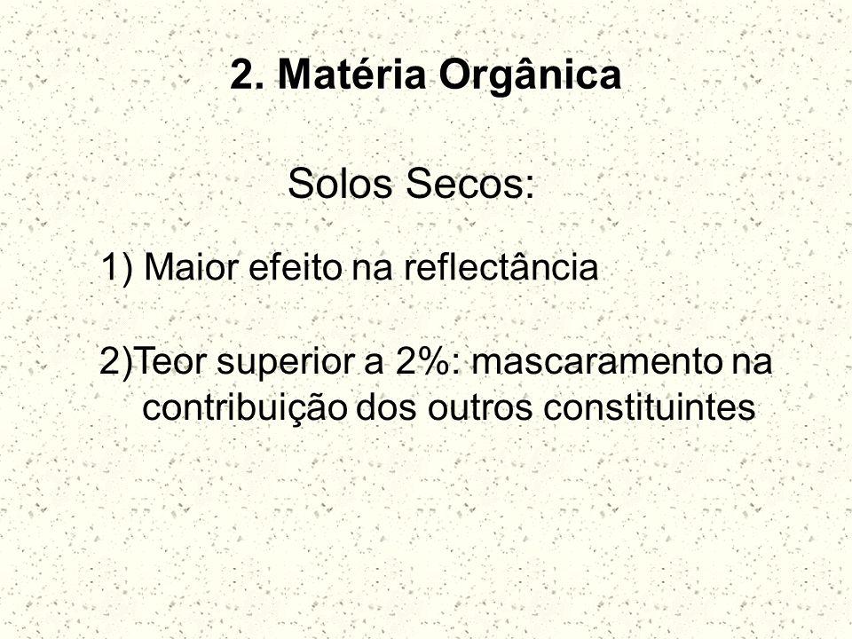 2. Matéria Orgânica Solos Secos: 1) Maior efeito na reflectância