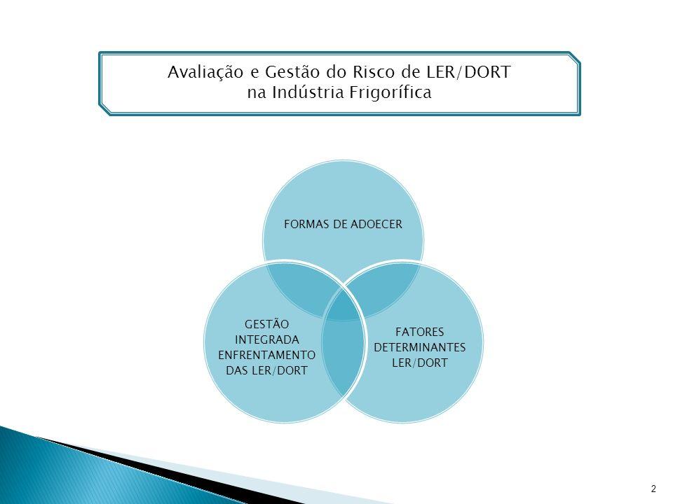 Avaliação e Gestão do Risco de LER/DORT na Indústria Frigorífica