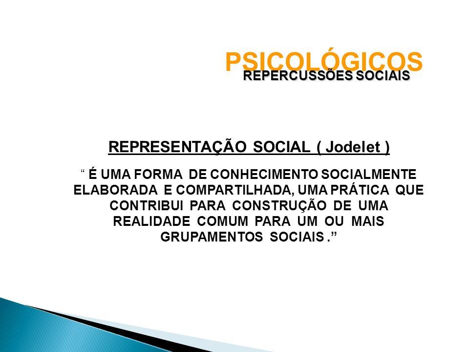 PSICOLÓGICOS REPRESENTAÇÃO SOCIAL ( Jodelet ) REPERCUSSÕES SOCIAIS