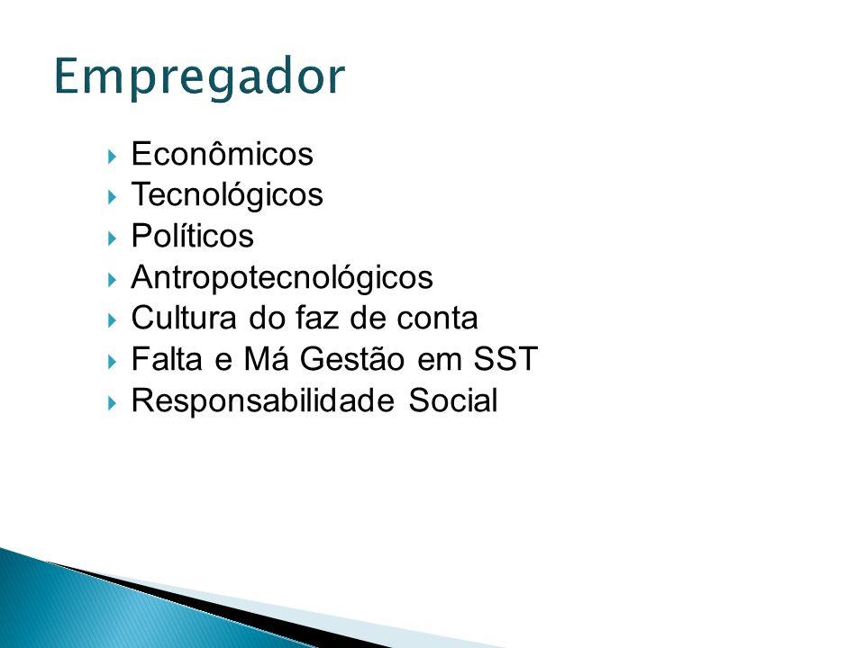 Empregador Econômicos Tecnológicos Políticos Antropotecnológicos