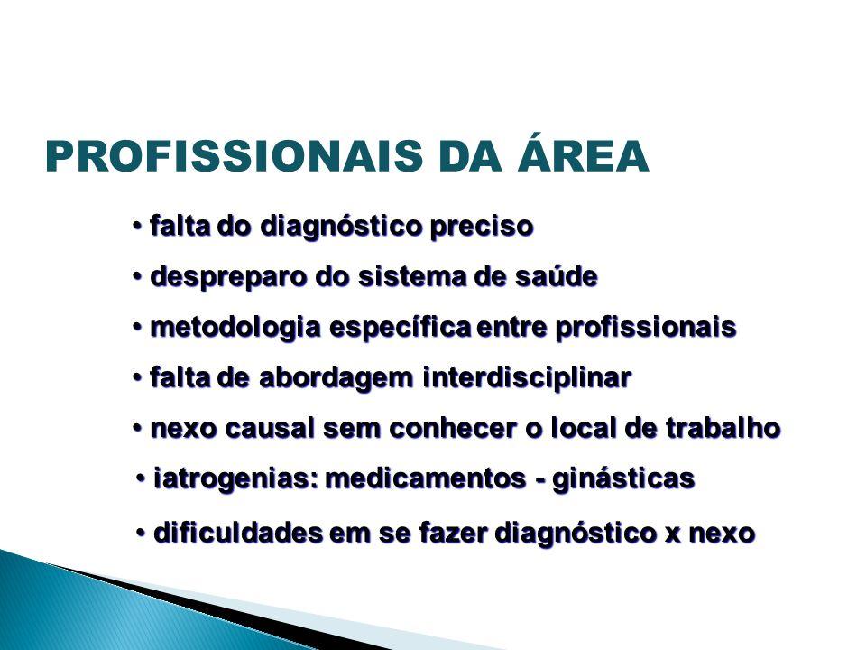 PROFISSIONAIS DA ÁREA falta do diagnóstico preciso