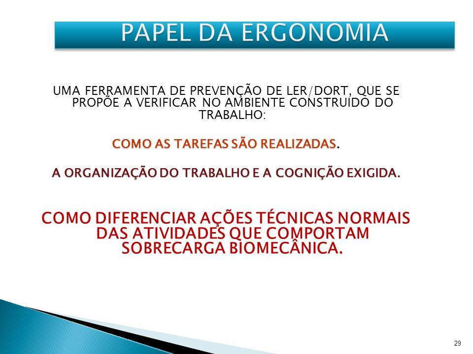 PAPEL DA ERGONOMIA UMA FERRAMENTA DE PREVENÇÃO DE LER/DORT, QUE SE PROPÕE A VERIFICAR NO AMBIENTE CONSTRUIDO DO TRABALHO: