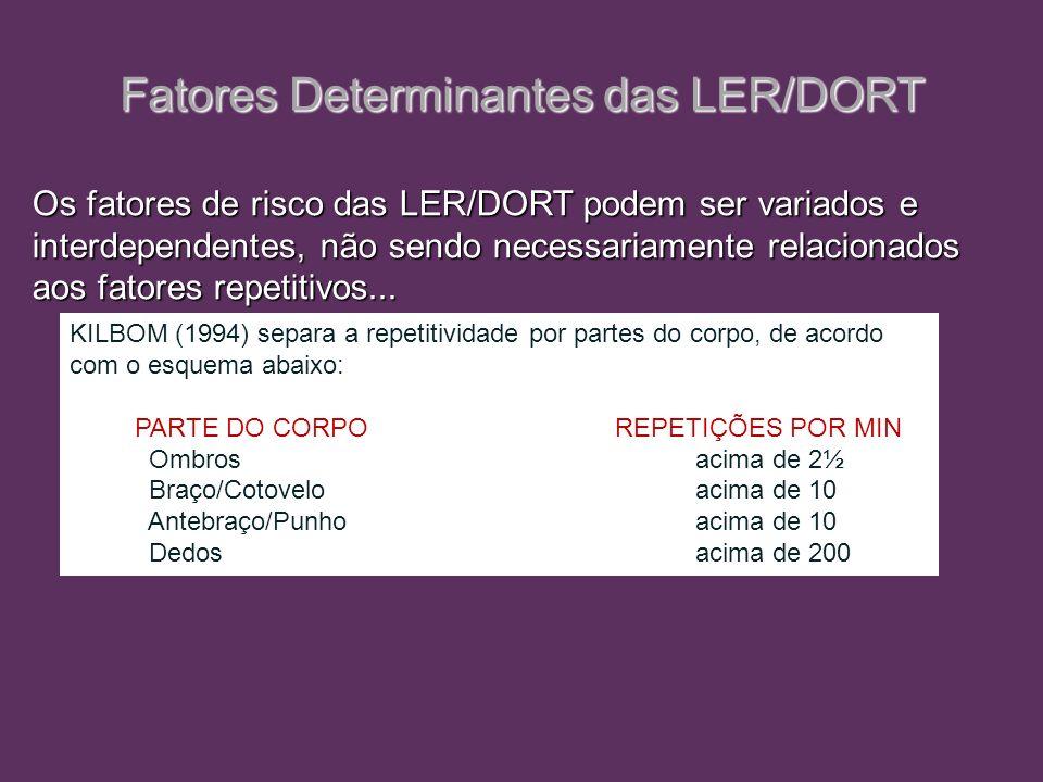 Fatores Determinantes das LER/DORT
