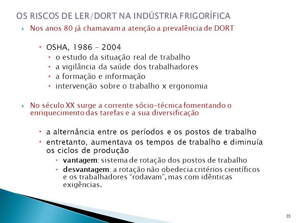 OS RISCOS DE LER/DORT NA INDÚSTRIA FRIGORÍFICA