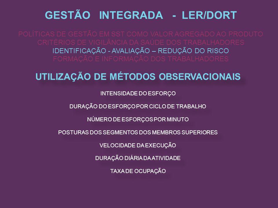 GESTÃO INTEGRADA - LER/DORT UTILIZAÇÃO DE MÉTODOS OBSERVACIONAIS