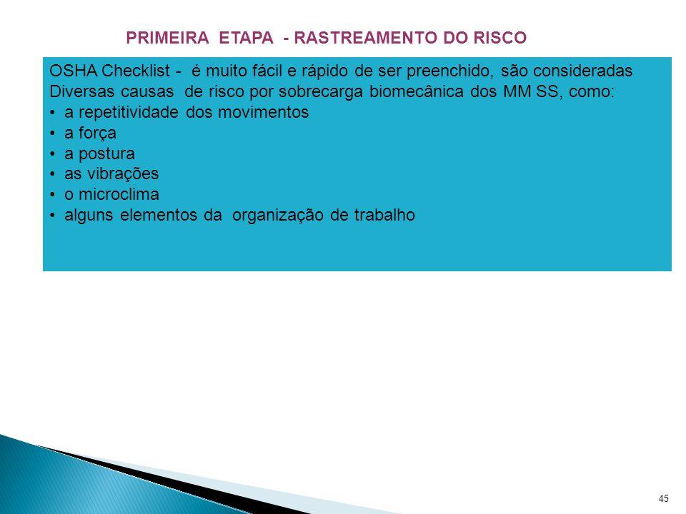 PRIMEIRA ETAPA - RASTREAMENTO DO RISCO