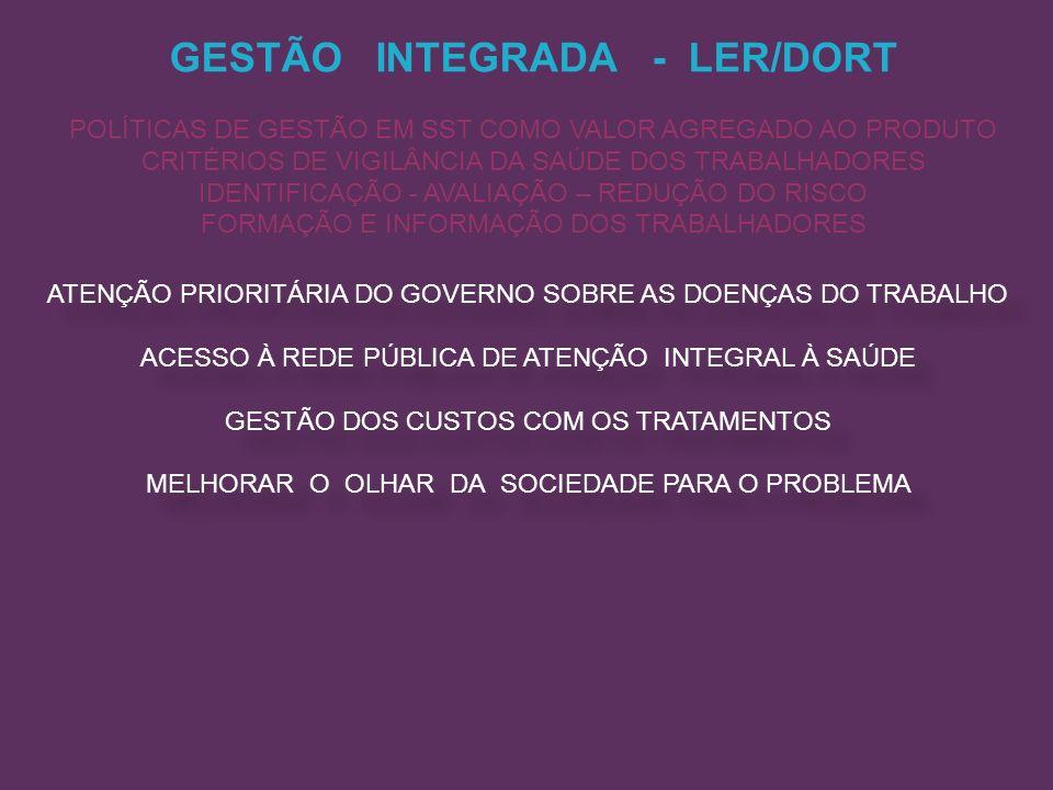 GESTÃO INTEGRADA - LER/DORT
