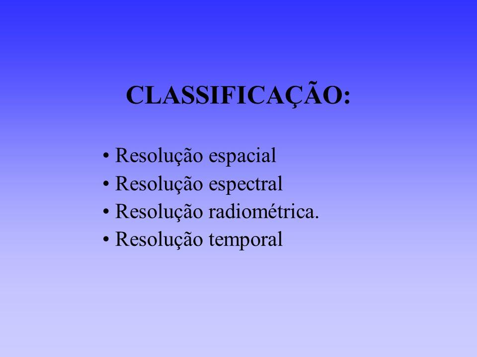 CLASSIFICAÇÃO: Resolução espacial Resolução espectral