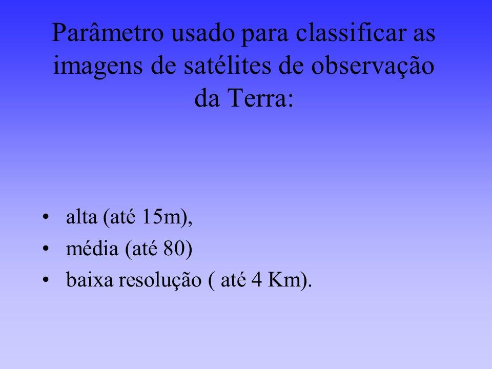 Parâmetro usado para classificar as imagens de satélites de observação da Terra: