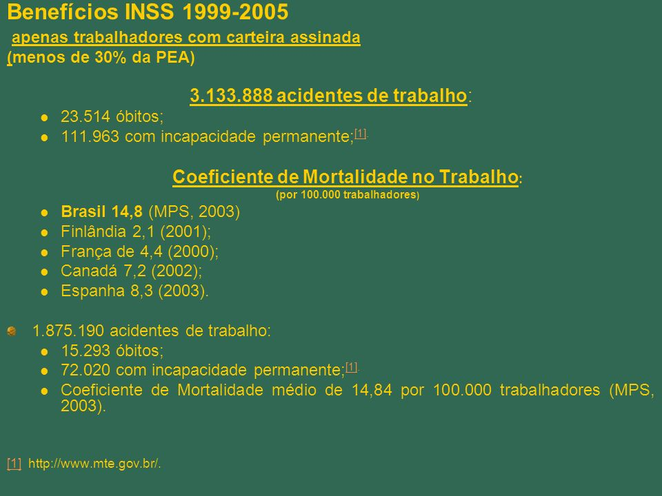 Coeficiente de Mortalidade no Trabalho:
