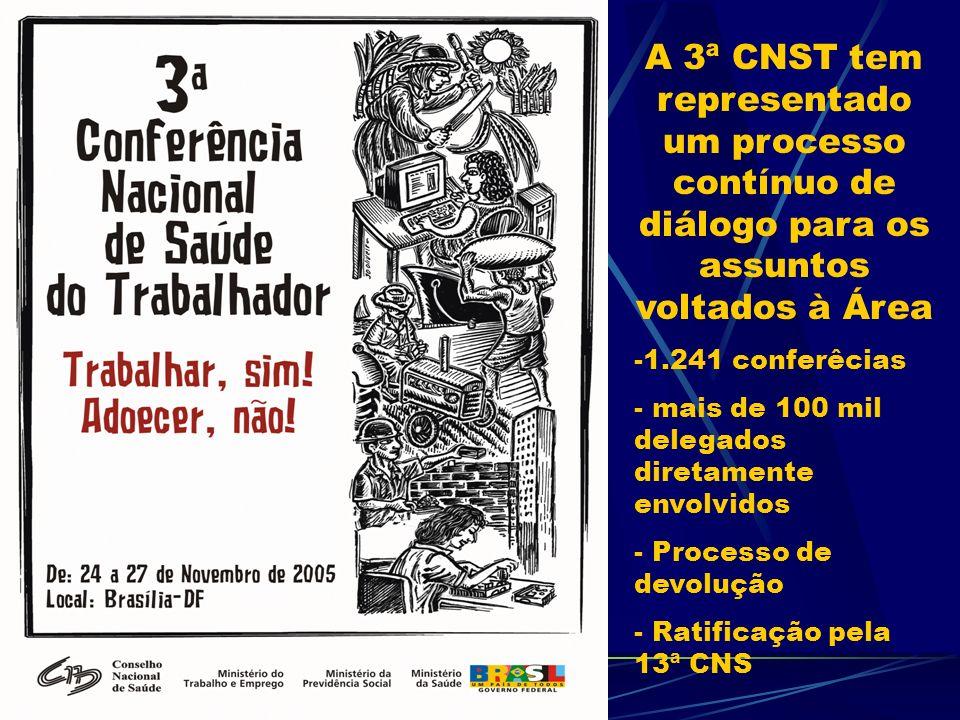 A 3ª CNST tem representado um processo contínuo de diálogo para os assuntos voltados à Área