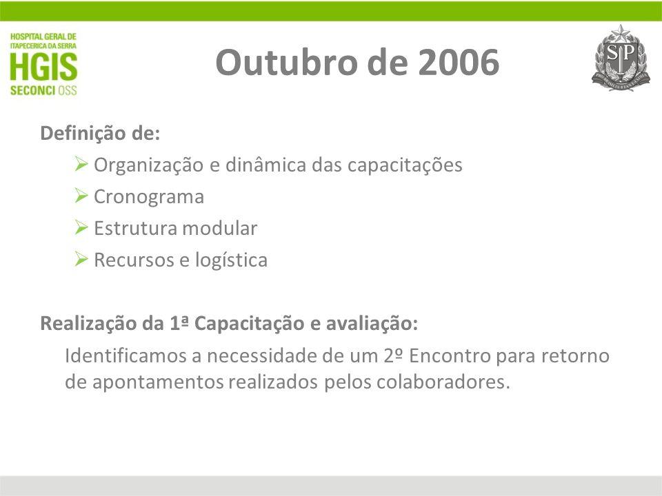 Outubro de 2006 Definição de: Organização e dinâmica das capacitações