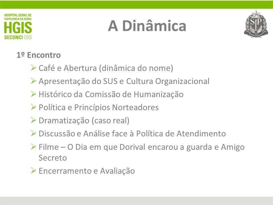 A Dinâmica 1º Encontro Café e Abertura (dinâmica do nome)