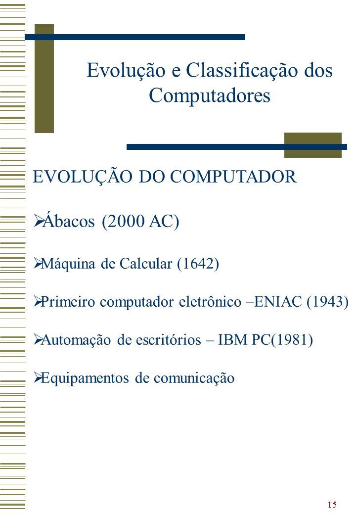 Evolução e Classificação dos Computadores