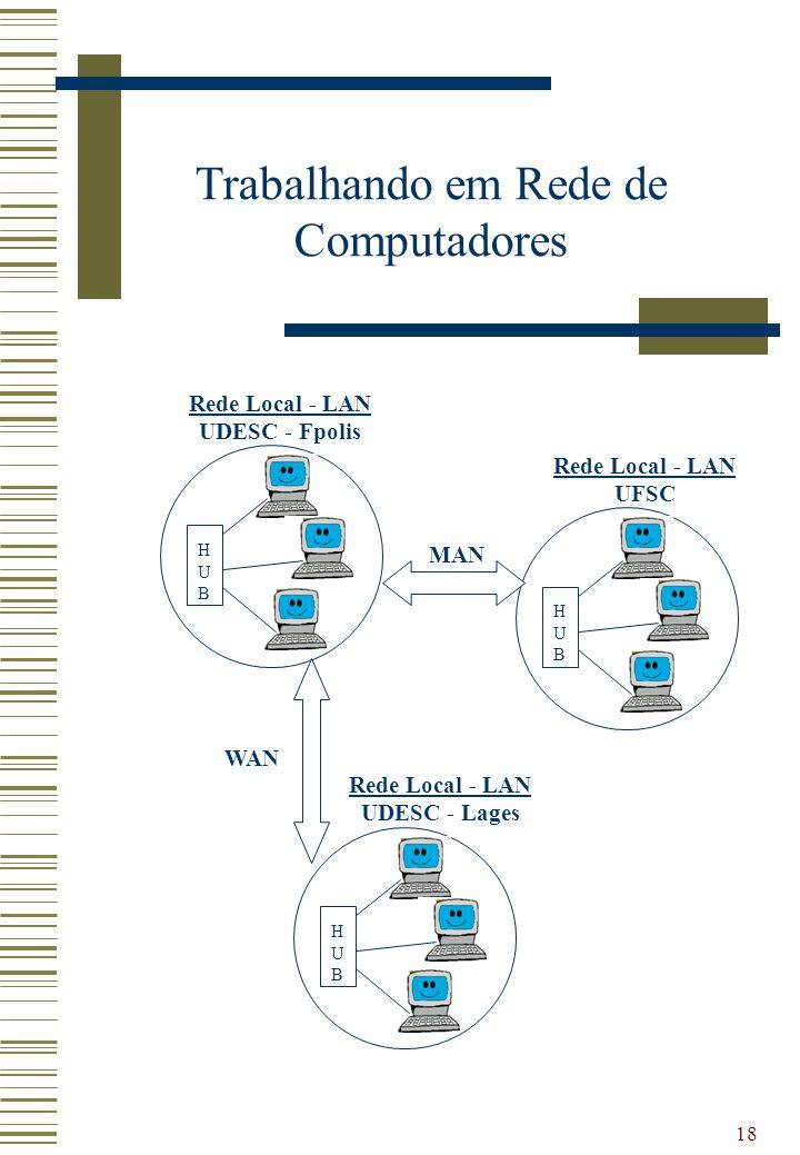 Trabalhando em Rede de Computadores