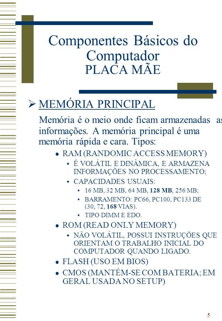 Componentes Básicos do Computador PLACA MÃE