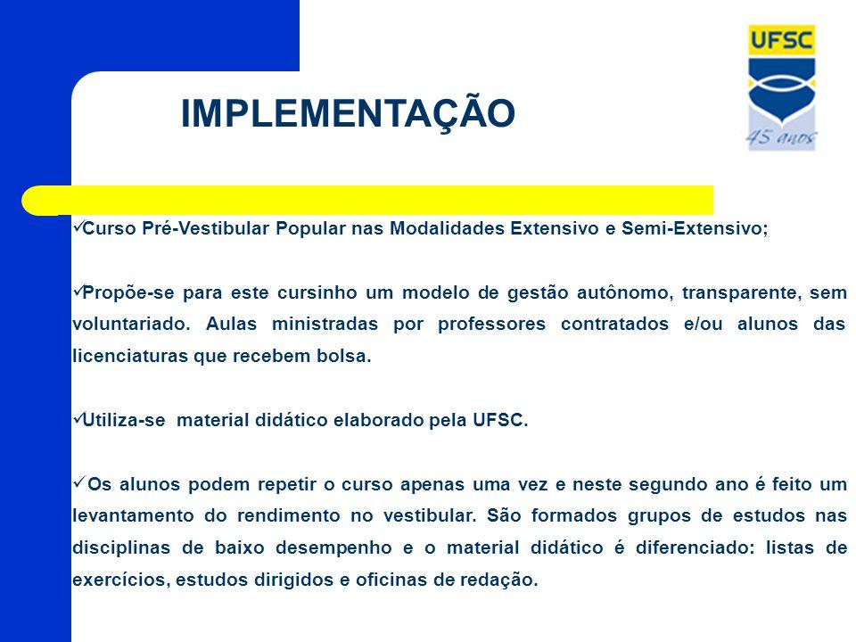 IMPLEMENTAÇÃOCurso Pré-Vestibular Popular nas Modalidades Extensivo e Semi-Extensivo;