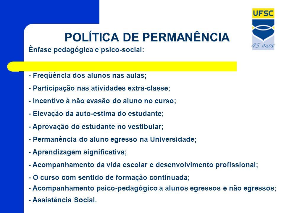 POLÍTICA DE PERMANÊNCIA