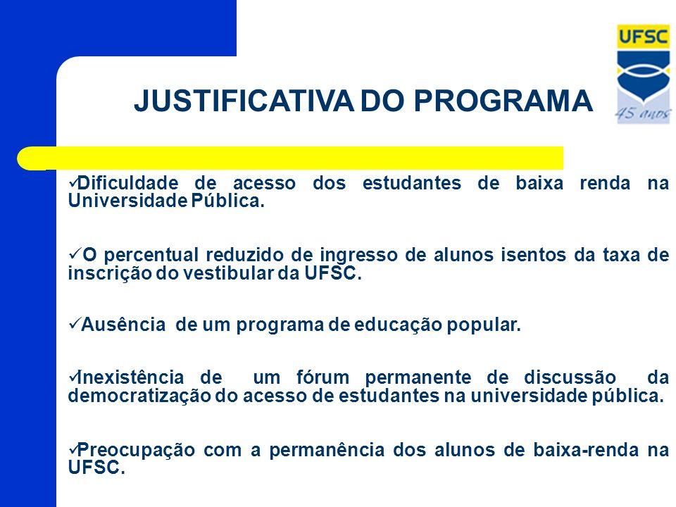 JUSTIFICATIVA DO PROGRAMA