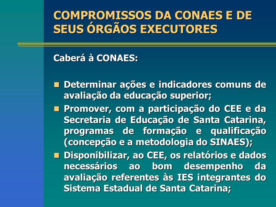 COMPROMISSOS DA CONAES E DE SEUS ÓRGÃOS EXECUTORES
