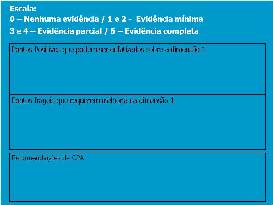 Escala:0 – Nenhuma evidência / 1 e 2 - Evidência mínima.