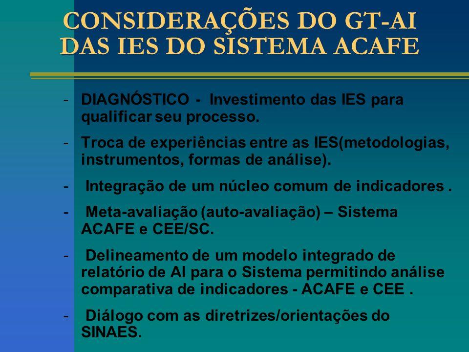 CONSIDERAÇÕES DO GT-AI DAS IES DO SISTEMA ACAFE