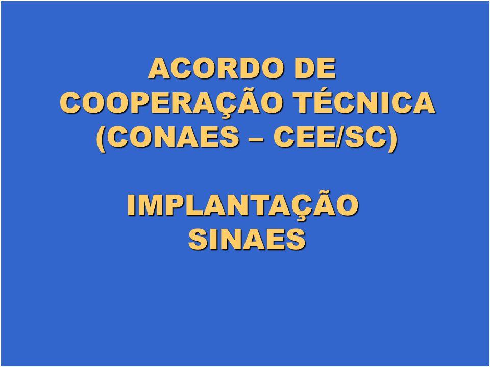 ACORDO DE COOPERAÇÃO TÉCNICA (CONAES – CEE/SC) IMPLANTAÇÃO SINAES