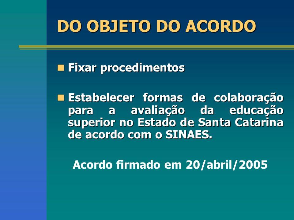 Acordo firmado em 20/abril/2005
