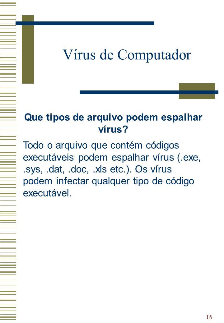 Que tipos de arquivo podem espalhar vírus