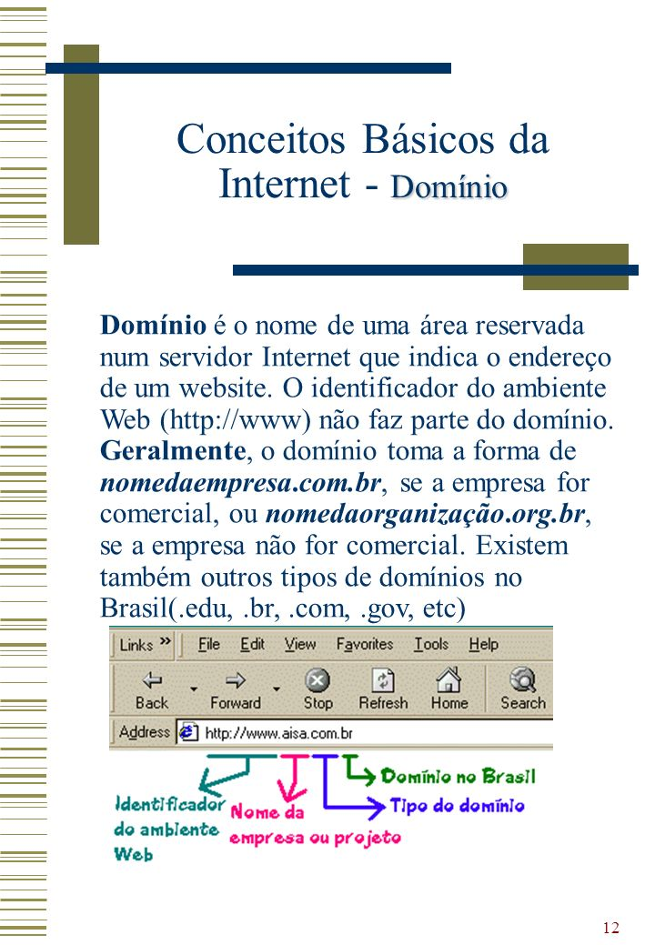 Conceitos Básicos da Internet - Domínio