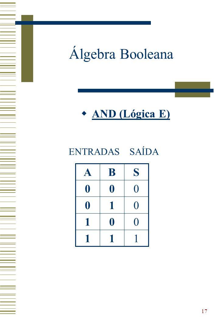 Álgebra Booleana AND (Lógica E) ENTRADAS SAÍDA 1 S B A