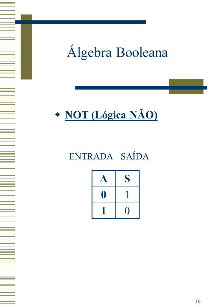 Álgebra Booleana NOT (Lógica NÃO) ENTRADA SAÍDA 1 S A