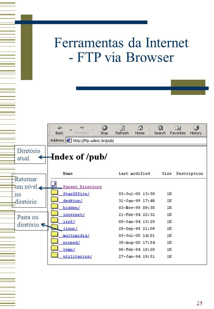 Ferramentas da Internet - FTP via Browser