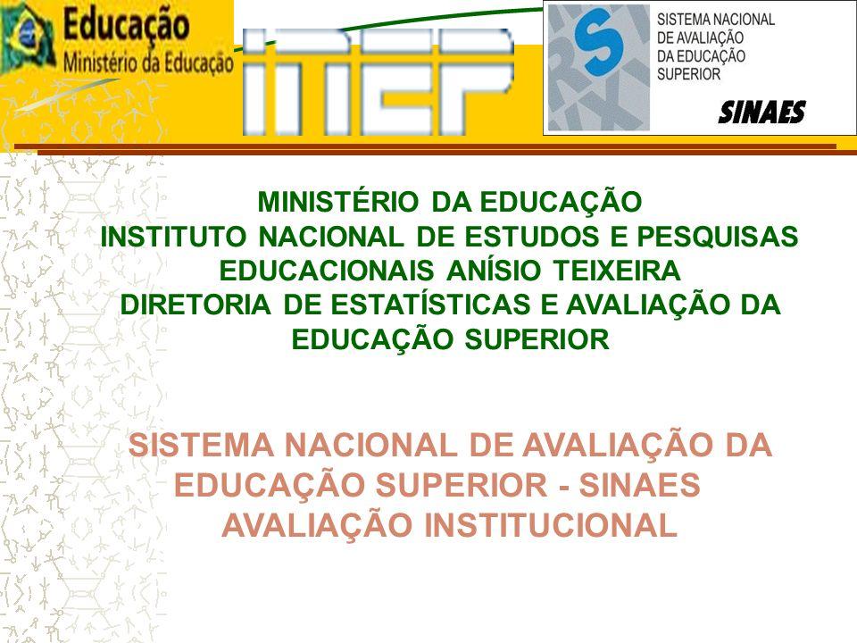 MINISTÉRIO DA EDUCAÇÃO INSTITUTO NACIONAL DE ESTUDOS E PESQUISAS EDUCACIONAIS ANÍSIO TEIXEIRA DIRETORIA DE ESTATÍSTICAS E AVALIAÇÃO DA EDUCAÇÃO SUPERIOR SISTEMA NACIONAL DE AVALIAÇÃO DA EDUCAÇÃO SUPERIOR - SINAES – AVALIAÇÃO INSTITUCIONAL