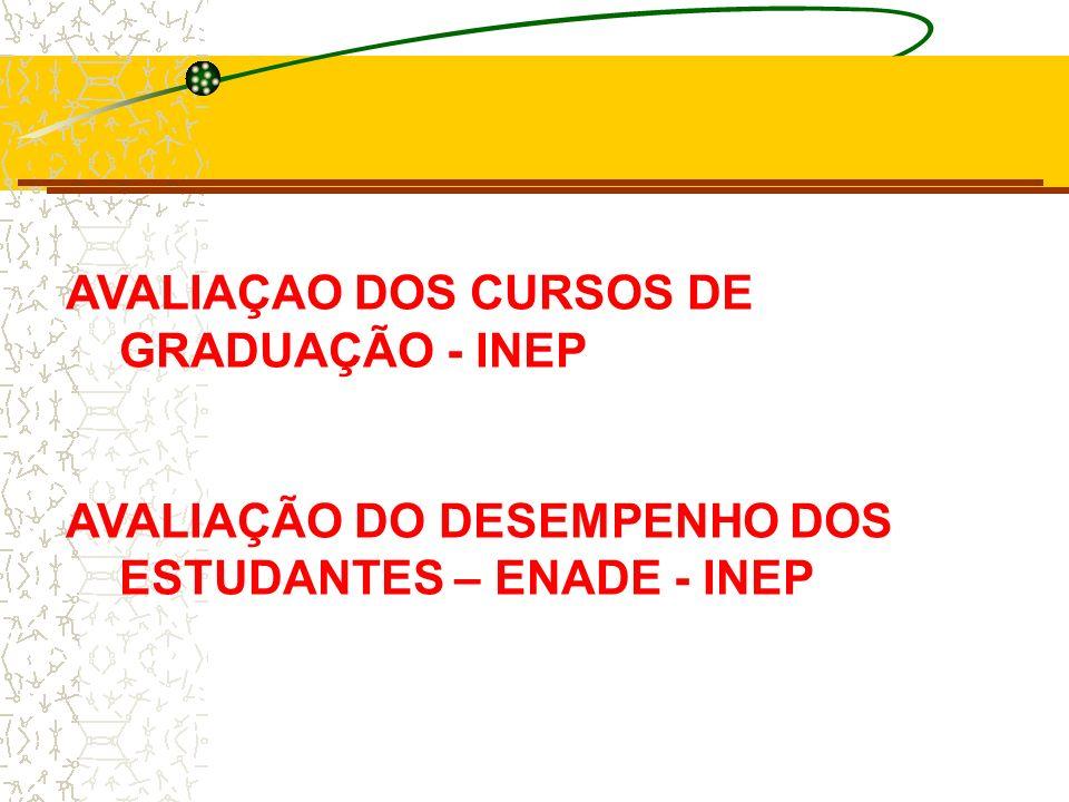 AVALIAÇAO DOS CURSOS DE GRADUAÇÃO - INEP