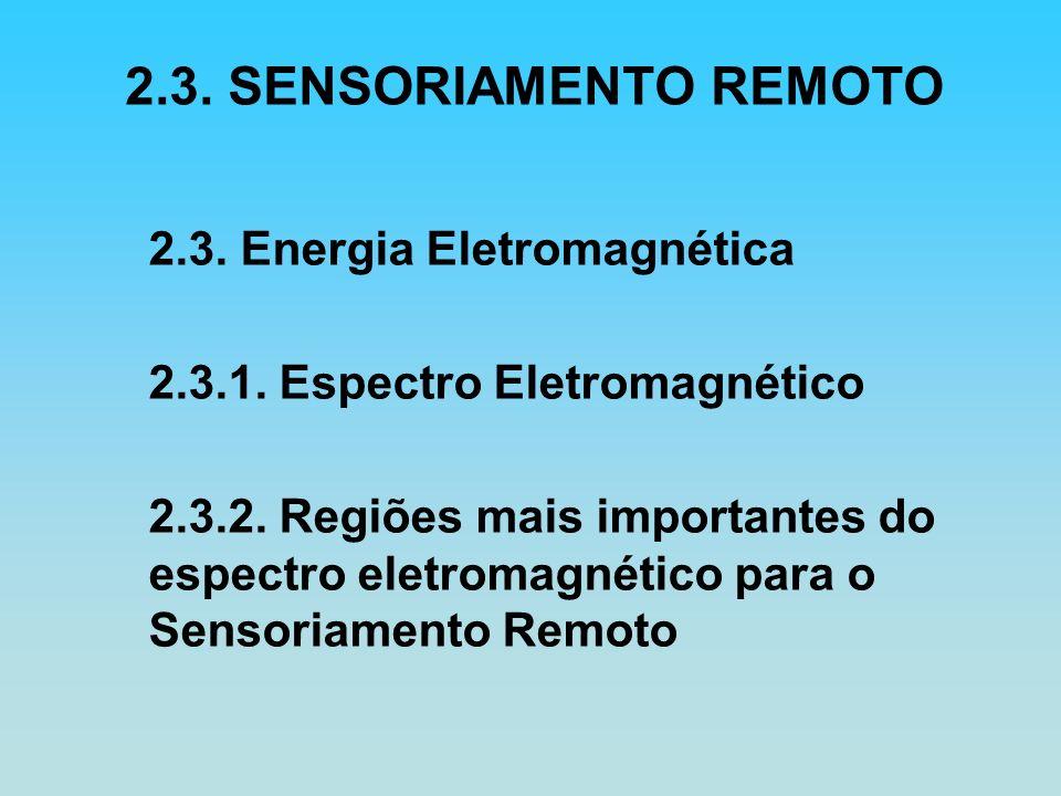 2.3. SENSORIAMENTO REMOTO 2.3. Energia Eletromagnética