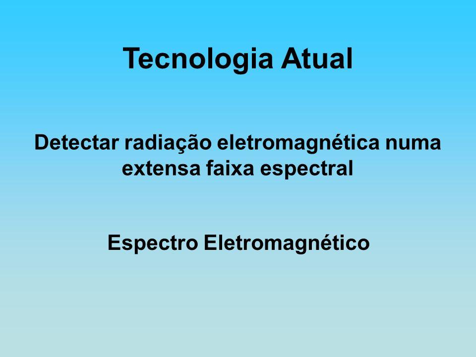 Detectar radiação eletromagnética numa extensa faixa espectral