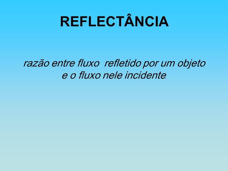 REFLECTÂNCIA e o fluxo nele incidente.