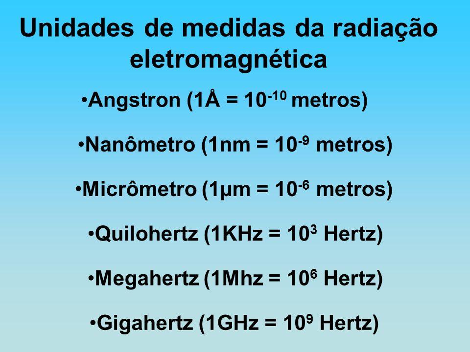 Unidades de medidas da radiação eletromagnética
